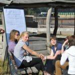Azubicoaching-Gruppenarbeit